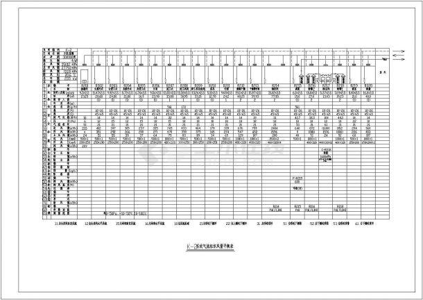 制药厂房洁净空调设计施工图-图二