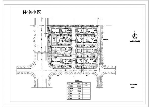 总用地面积23508平方米(35.26亩)住宅小区总平面布置图1张 含技术经济指标-图一