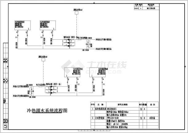 [江苏]行政服务中心空调通风及防排烟系统设计施工设计图-图二