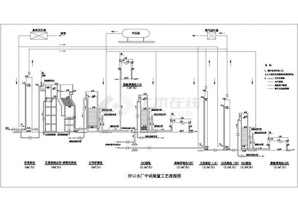 沙口水厂中试装置设计cad工艺流程图-图一