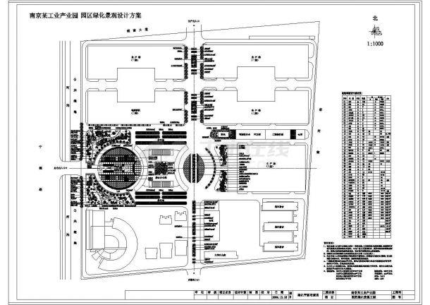 南京某工业园园区绿化CAD详细完整景观设计图-图一