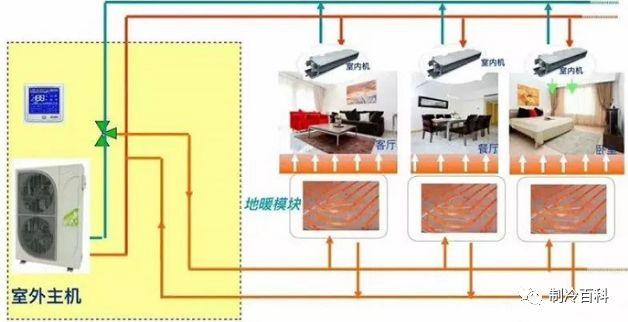 两联供与三联供的使用与优点解析
