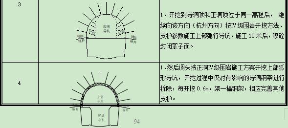 涵洞设计施工图片2