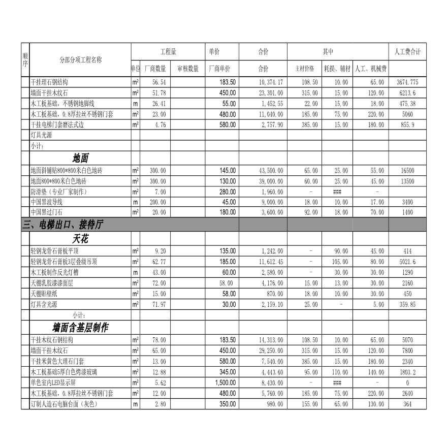 1500平米饭店装饰工程预算书表-图二
