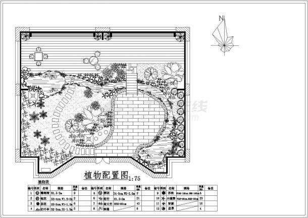 某屋顶花园景观设计cad详细施工图-图二