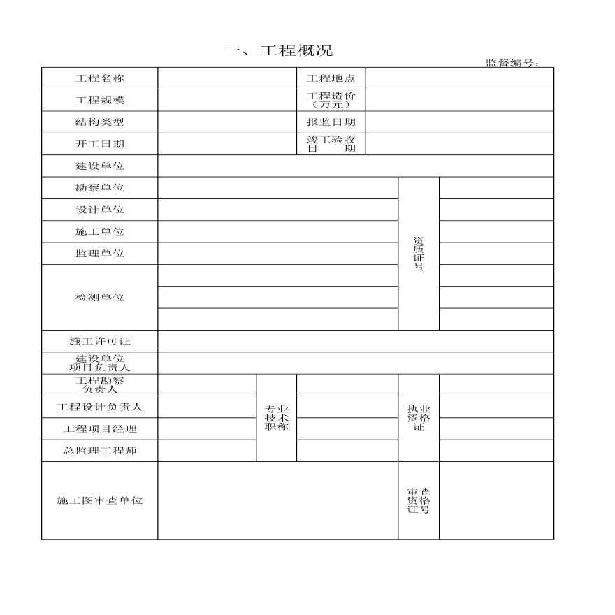 市政基础设施工程建设工程质量监督报告-图二
