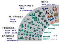 水泵基础知识与在供热系统中的选型