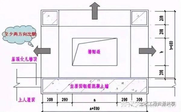 建筑施工图图片2