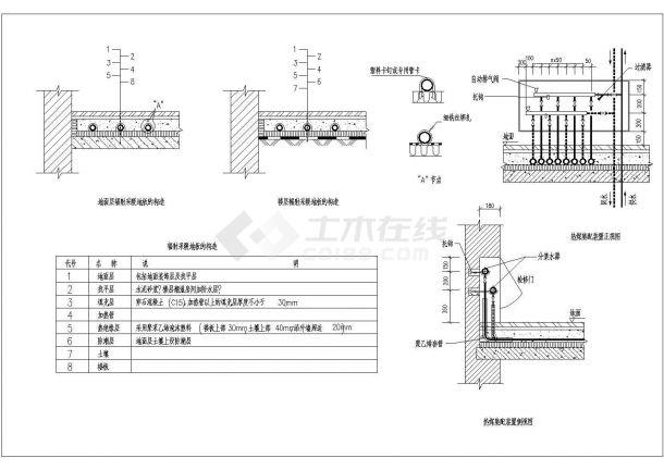 经典地暖工程设计cad 标准大样图-图一
