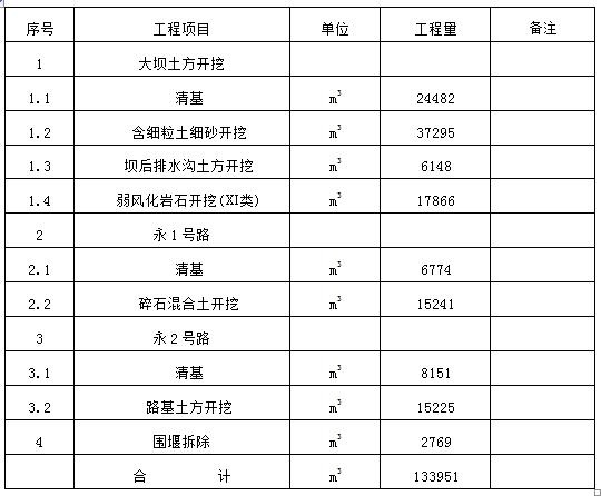 水利工程�O��D片1