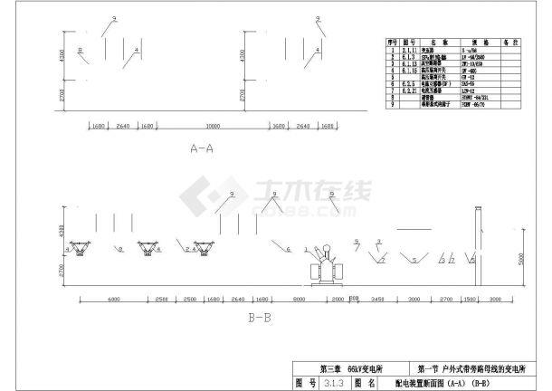 某66kv变电站设计cad标准电气施工图纸-图一
