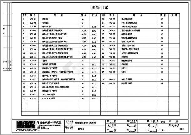 成都利通华阳住宅小区规划设计cad全套景观施工图-图二