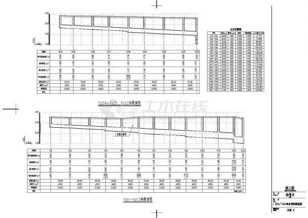 某地厂区室外给排水管网设计cad施工图-图一