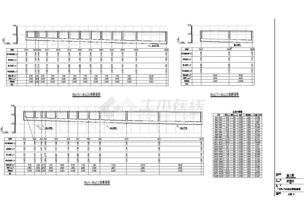 某地厂区室外给排水管网设计cad施工图-图二
