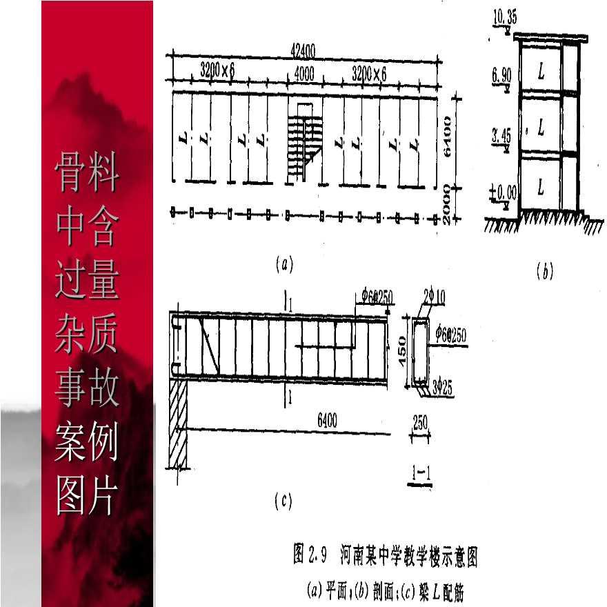 房屋建筑工程质量事故分析与处理案例(204页,案例分析)PPT-图二