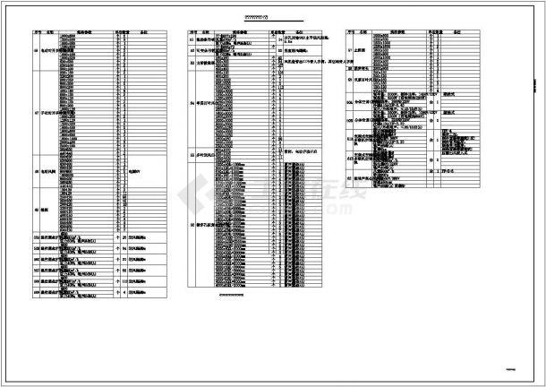 崇川街道某商业综合体建筑空调通风防排烟系统设计施工CAD图纸-图一