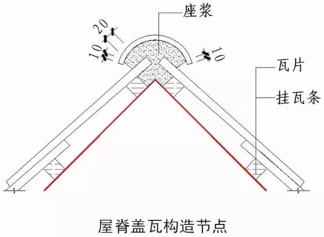 建筑结构设计教程图片2