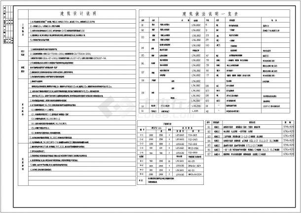 安徽省六安市某农村改造住宅平房全套施工设计CAD图纸-图一