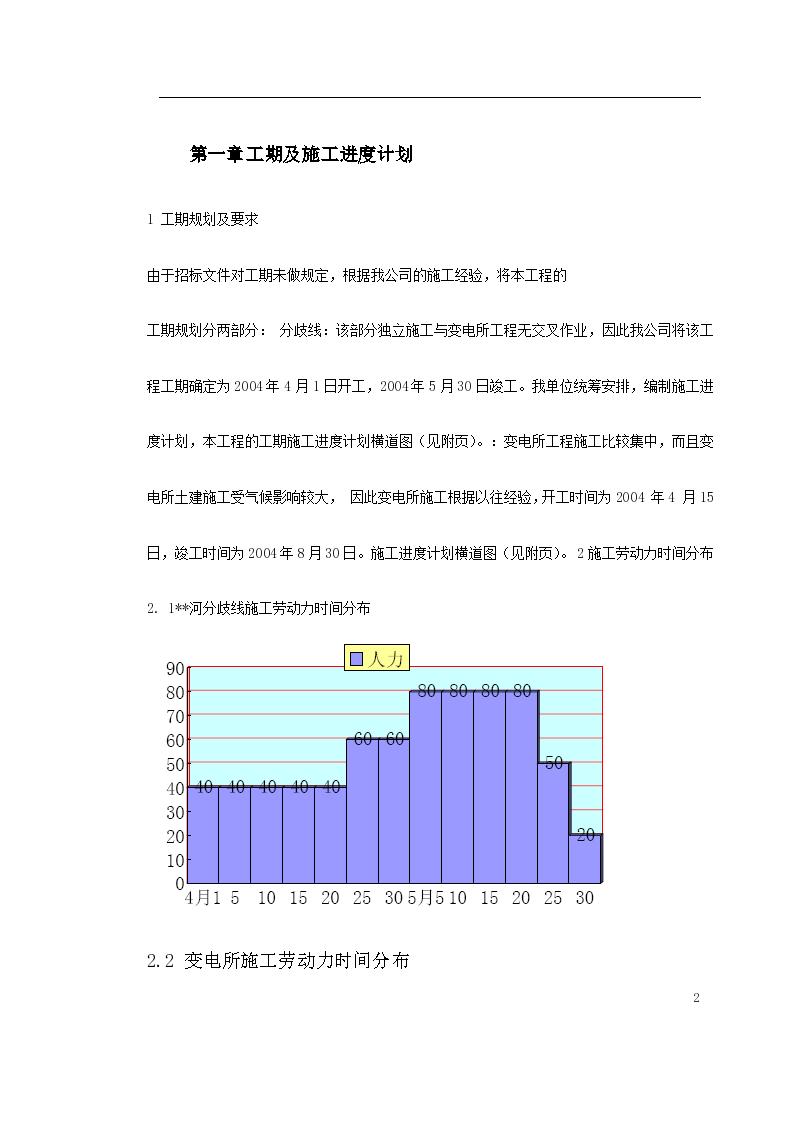 某地区某变电站工程施工组织设计详细文档-图二