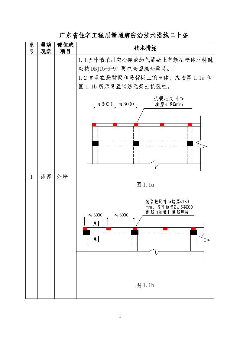 [广东]住宅工程质量通病防治技术措施二十条-图一