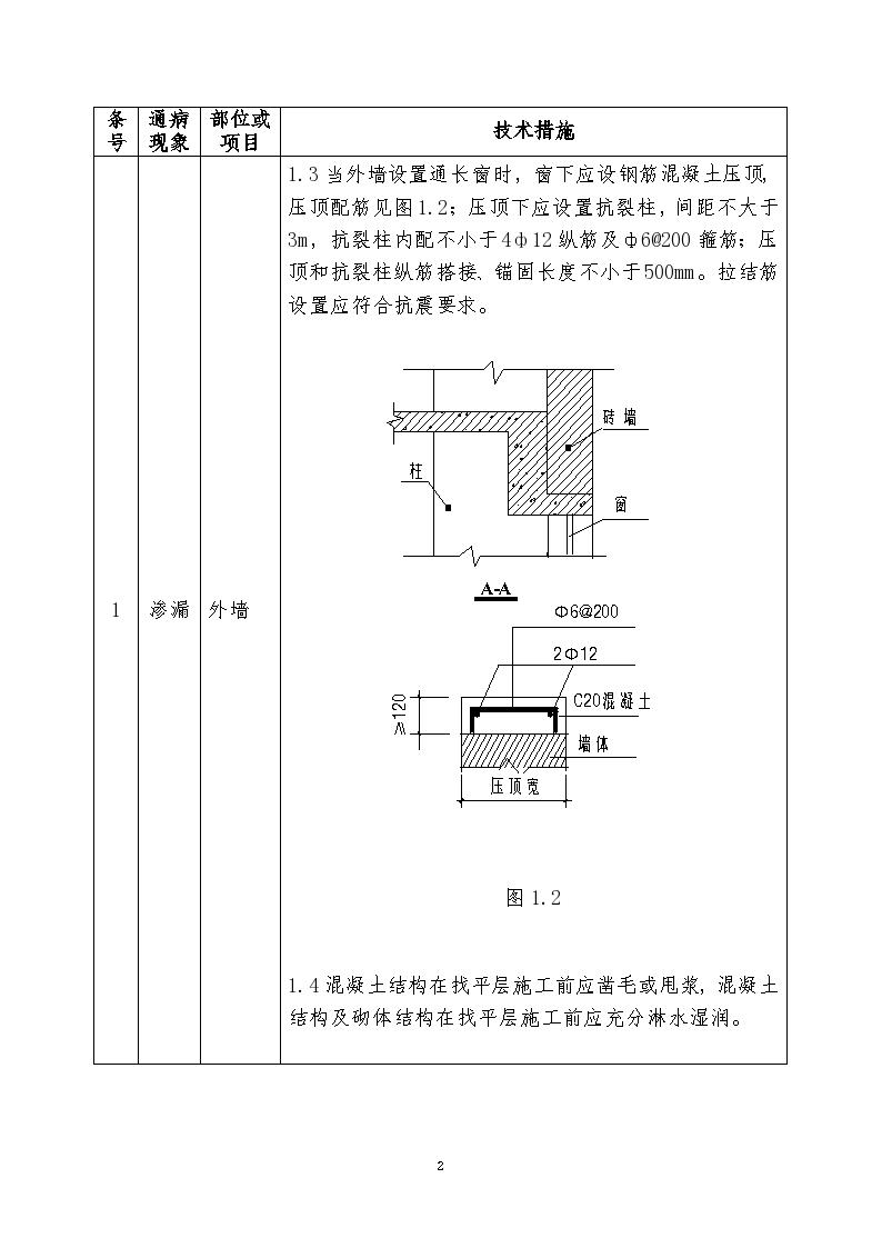 [广东]住宅工程质量通病防治技术措施二十条-图二