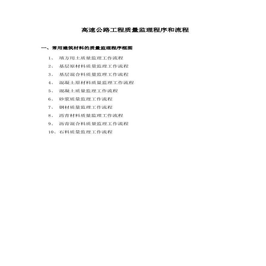 高速公路工程质量监理程序和流程(65个流程图)-图一