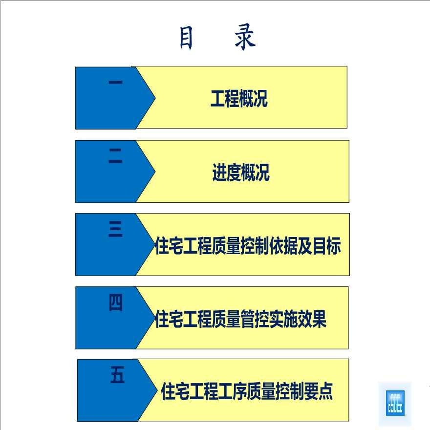 [江苏]商业建筑工程项目质量控制要点(共61页)-图一