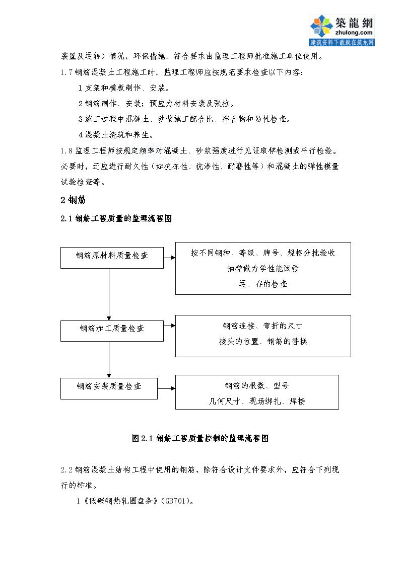 钢筋混凝土工程监理质量控制措施-图二