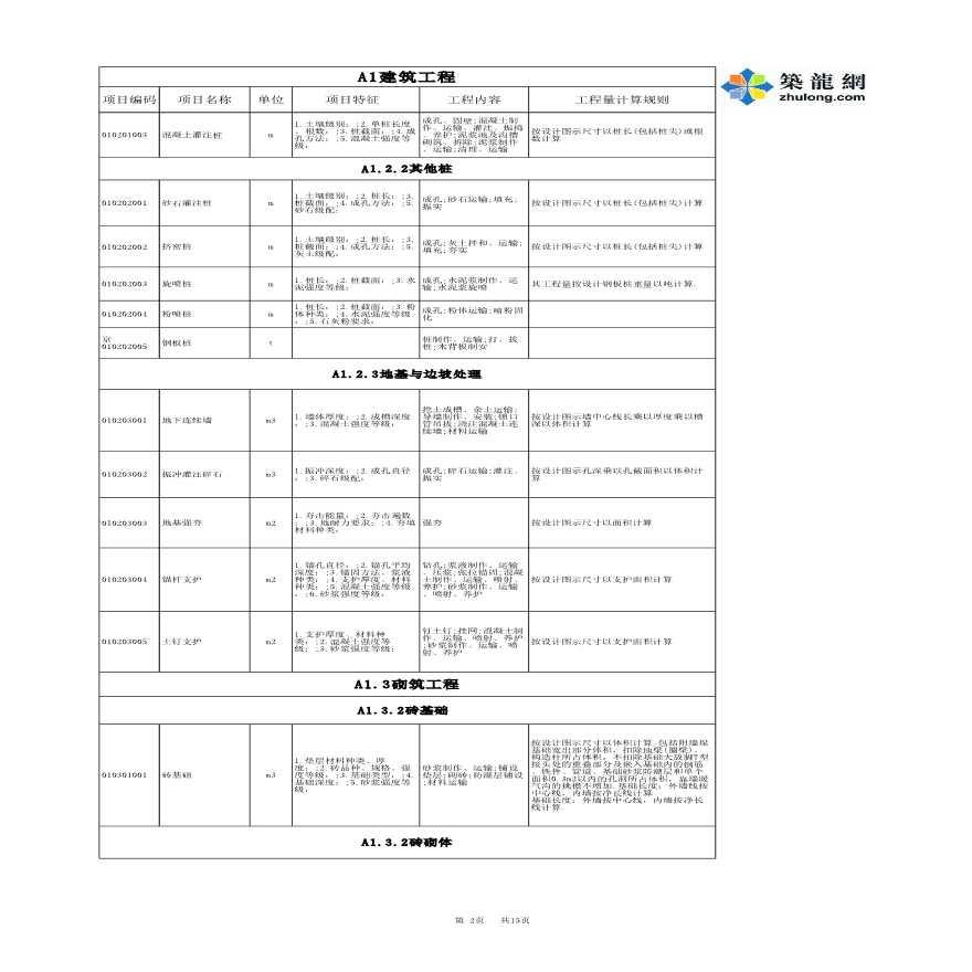 清单工程量计量规则(建筑工程)EXCEL版-图二