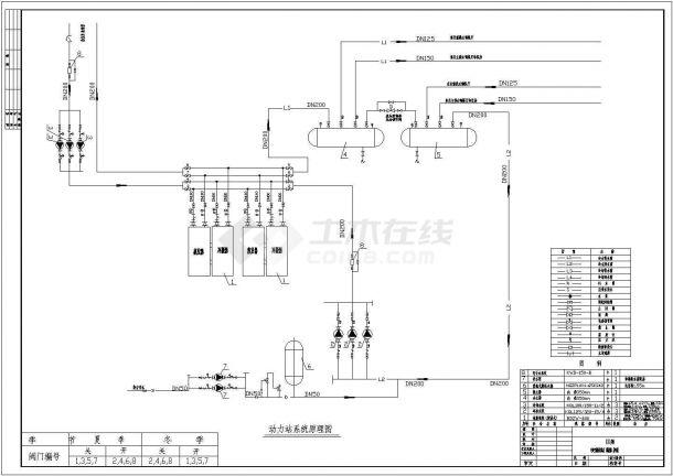 某高档宾馆中央空调系统机房(涡旋机)设计cad原理图-图二