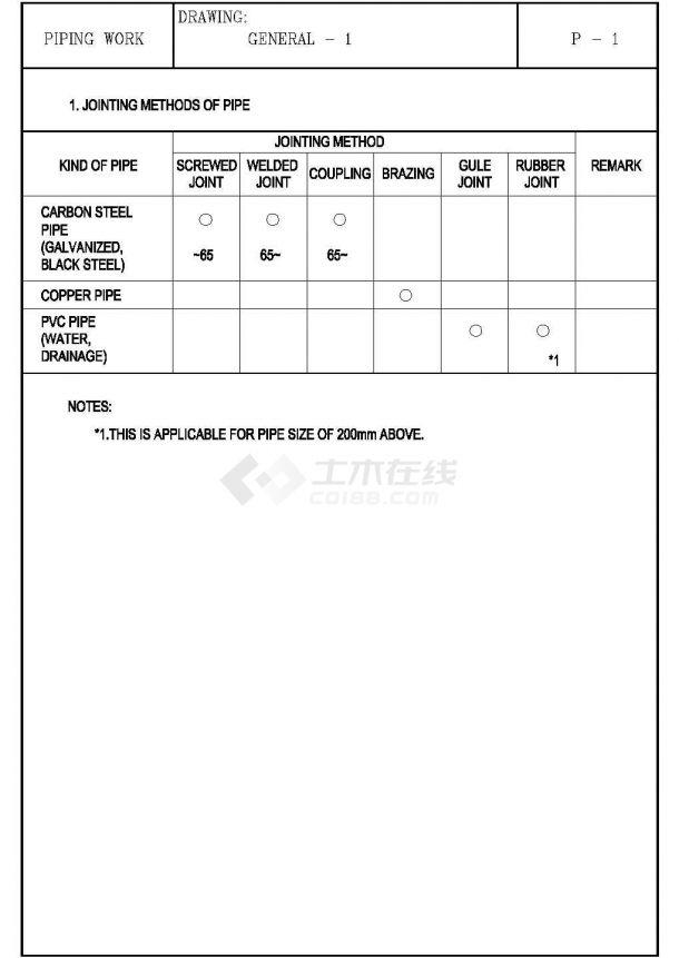 经典暖通工程施工cad节点大样图(全英文标注)-图二