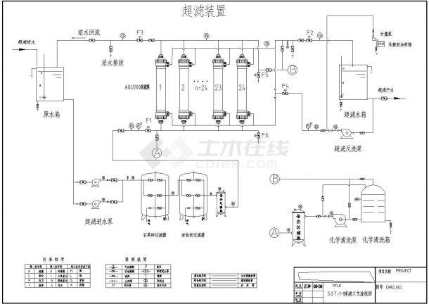 湖水处理_某50TH湖水处理超滤系统工艺流程CAD图-图一