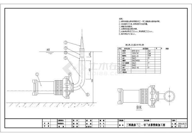 某景观水景工程设计cad喷泉管路布置图(甲级院设计)-图二