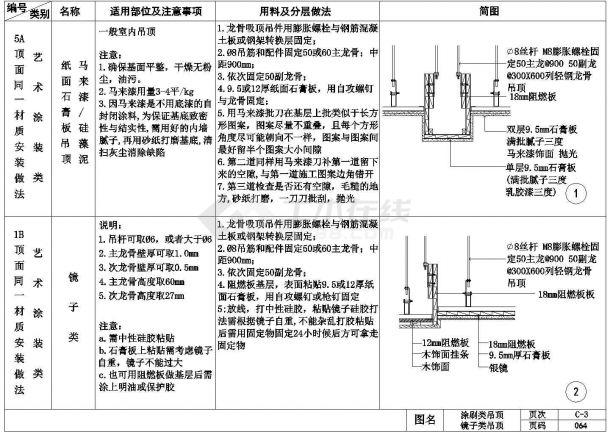 某室内装饰工程通用节点-顶面节点详图-图一