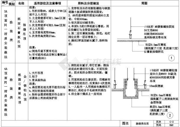 某室内装饰工程通用节点-顶面节点详图-图二