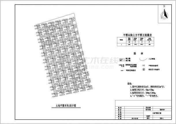 水利设计_某土地开发整理工程设计施工CAD图-图一