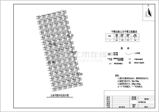 水利设计_某土地开发整理工程设计施工CAD图-图二