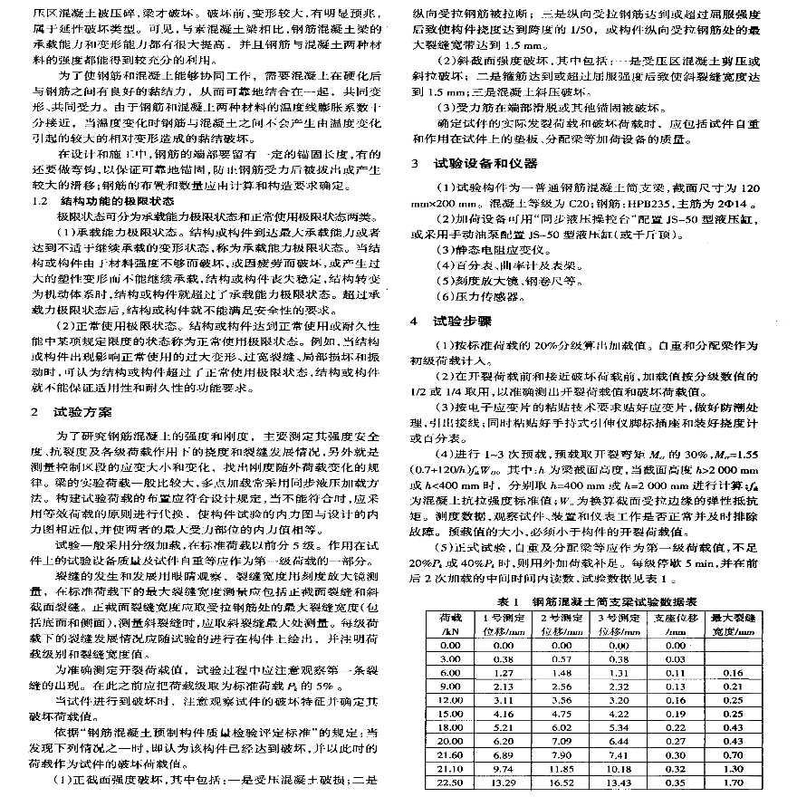 钢筋混凝土简支梁试验与研究-图二