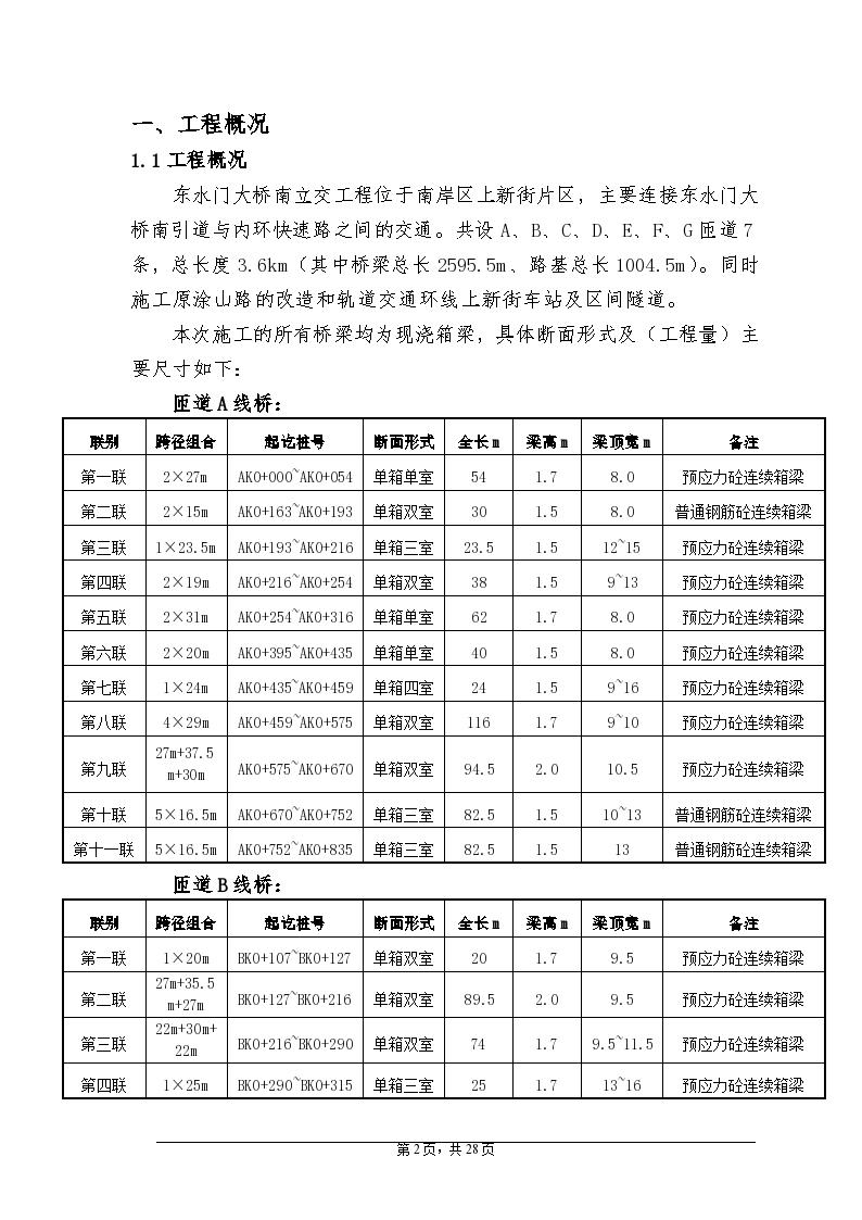 [重庆]立交工程现浇箱梁施工组织设计方案-图二