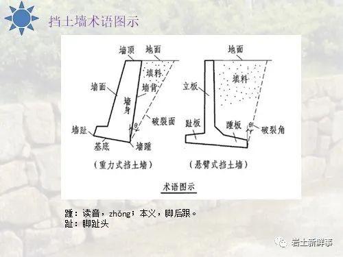 岩土工程图片3