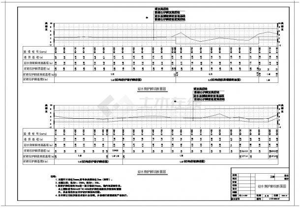 防洪堤工程全套施工图(28张)-图二