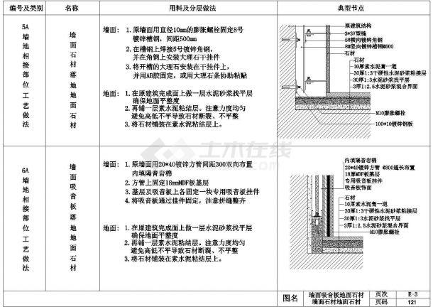 某小区高档样板房室内装饰工程全套cad图纸-图二
