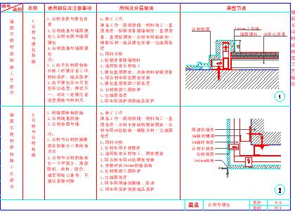 室内装饰工程通用cad墙面节点详图-图二