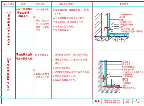 室内装饰工程通用cad墙地相接节点详图-图二