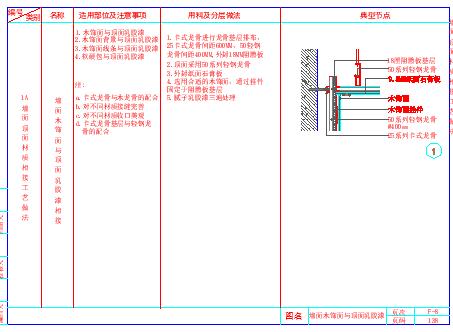 室内装饰工程通用cad墙顶相接节点详图-图一