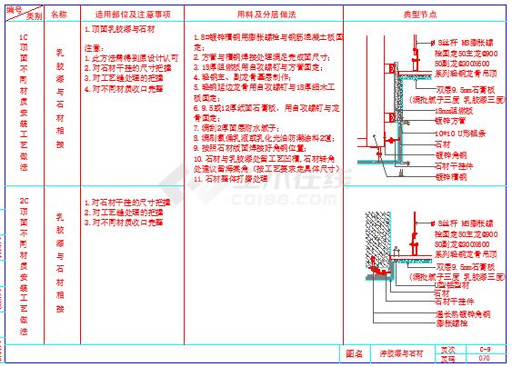 室内装饰工程通用隔墙节点cad详图-图一