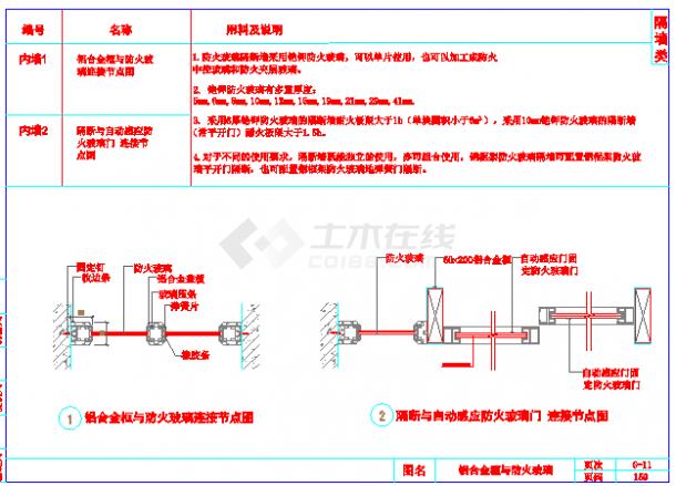 室内装饰工程通用隔墙cad节点详图-图一