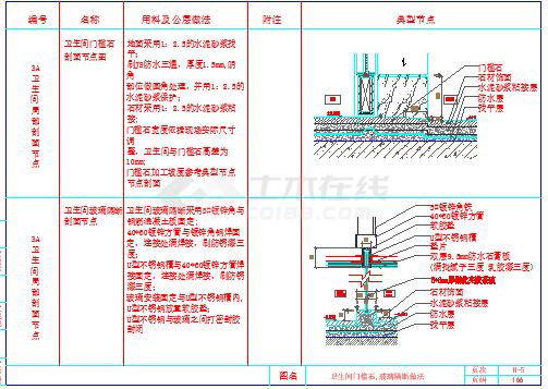 室内装饰工程通用cad其他节点详图-图二