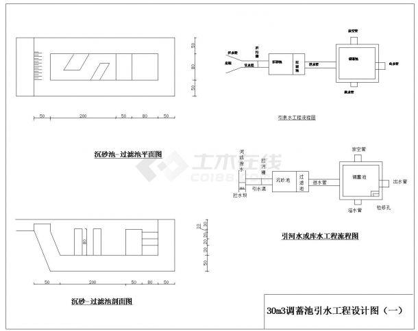 农村饮水工程打井蓄水池施工图(含效果图)-图二