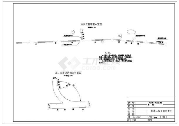 农业综合开发土地治理排灌工程设计施工图(含效果图)-图一